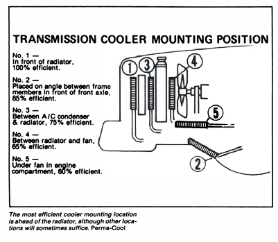 Viewtopic besides  on t15 transmission diagram