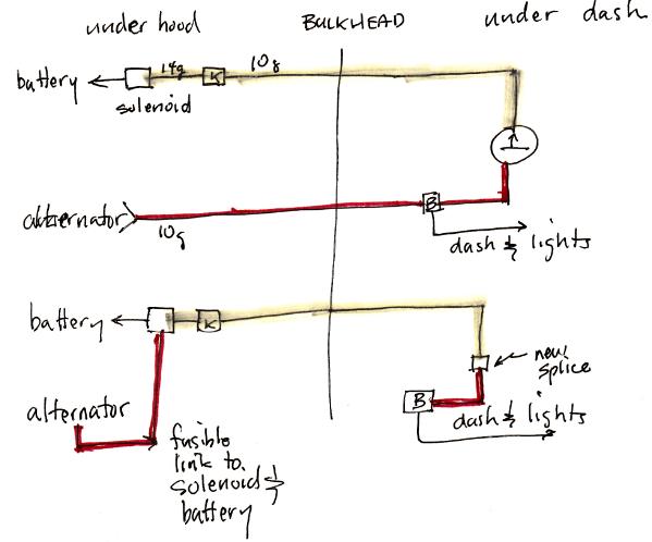cj5 3 wire alternator wiring diagram ammeter bypass wiring q full size jeep network  ammeter bypass wiring q full size