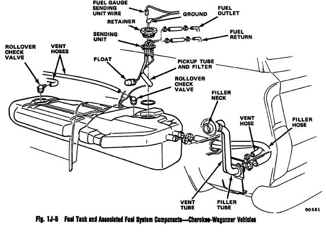 86 J10 Fuel Line Diagram